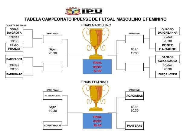QUARTA DE FINAL SEMI FINAL GOIAS DA GROTA 29/dez 19:30 FRIGO FRANGO QUADRO DA IGREJINHA 30/dez FINAIS MASCULINO BARCELONA ...