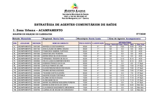 Secretaria Municipal de Saúde CGC n° 06.191.001/0001-47 Rua da Mangueira, s/n°- Centro. ESTRATÉGIA DE AGENTES COMUNITÁRIOS...