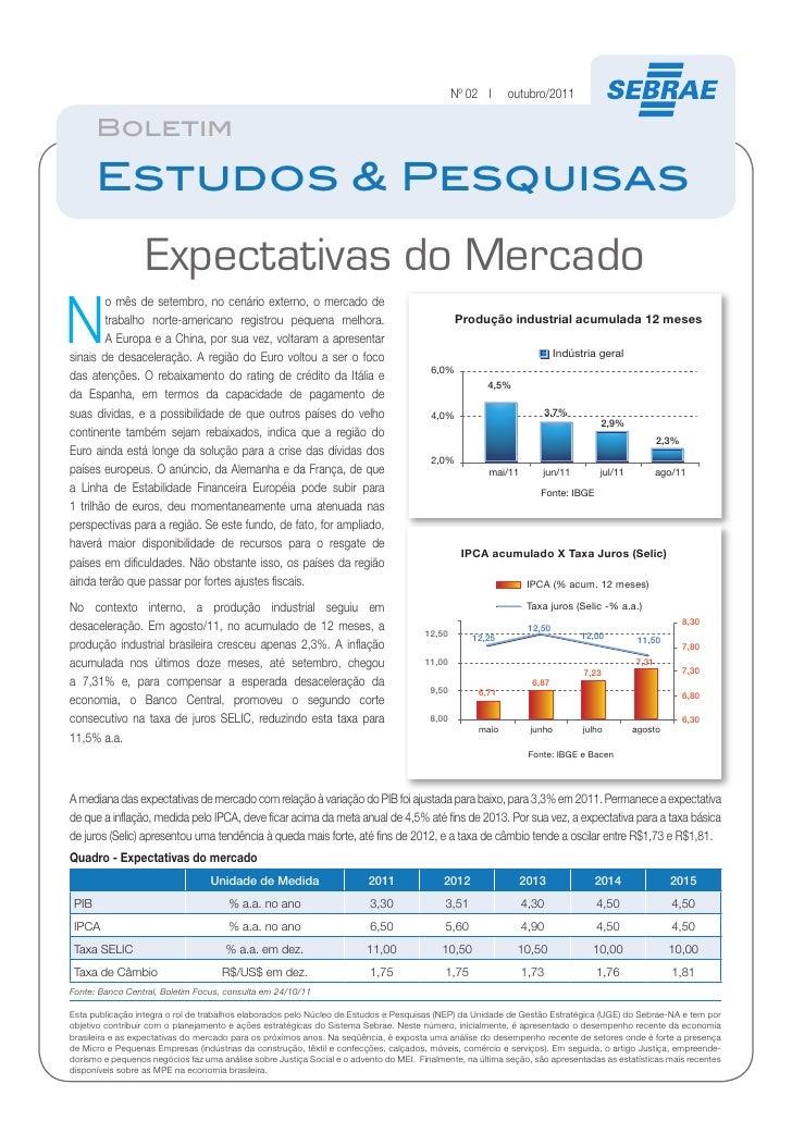 Nº 02 I     outubro/2011       BoletimW       Estudos & Pesquisas                  Expectativas do MercadoN        o mês d...