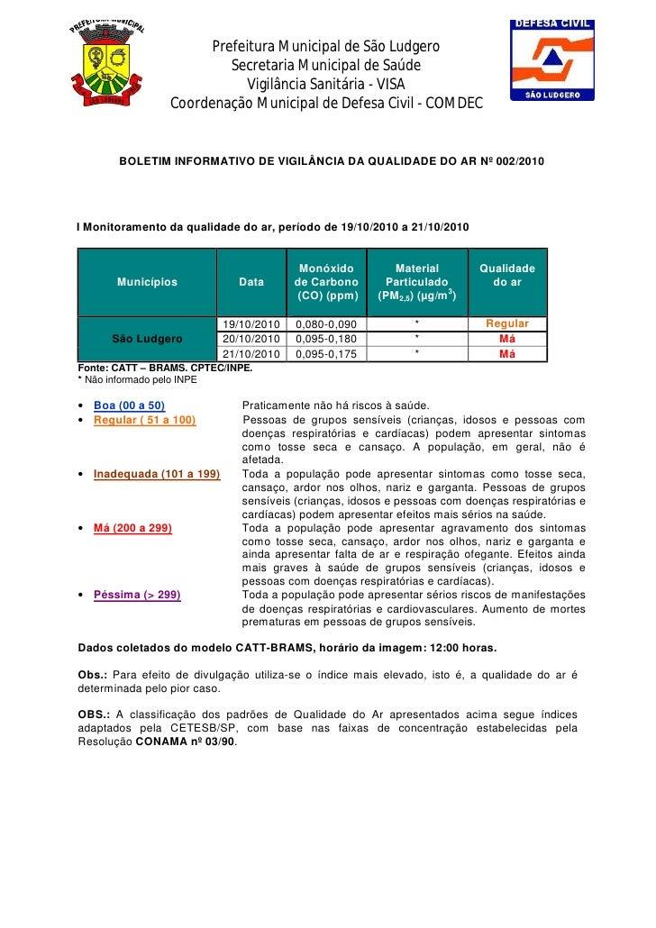Prefeitura Municipal de São Ludgero                           Secretaria Municipal de Saúde                             Vi...