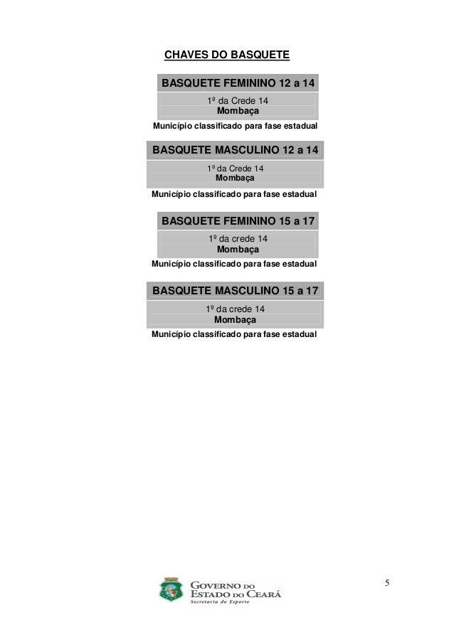 5 CHAVES DO BASQUETE BASQUETE FEMININO 12 a 14 1º da Crede 14 Mombaça Município classificado para fase estadual BASQUETE M...