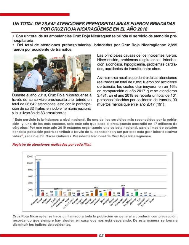 03 Durante el año 2018, Cruz Roja Nicaraguense a través de su servicio preshospitalario, brindó un total de 26,642 atencio...