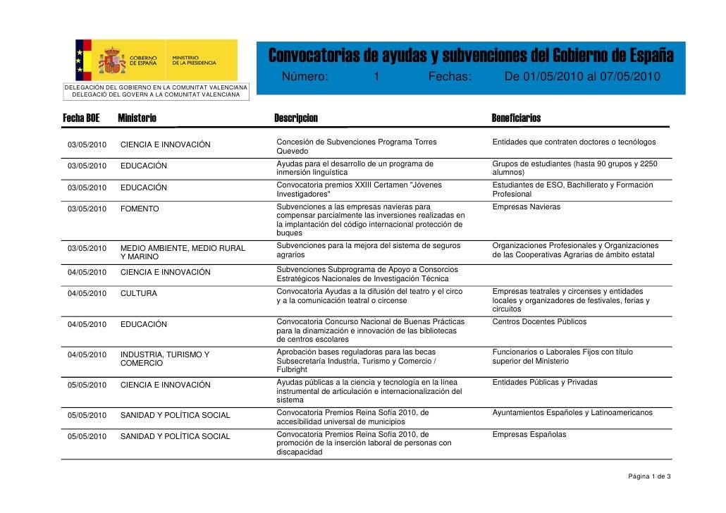 Convocatorias de ayudas y subvenciones del Gobierno de España                                                        Númer...