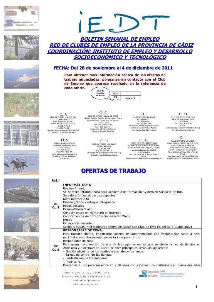 BOLETIN SEMANAL DE EMPLEO RED DE CLUBES DE EMPLEO DE LA PROVINCIA DE CÁDIZCOORDINACIÓN: INSTITUTO DE EMPLEO Y DESARROLLO  ...