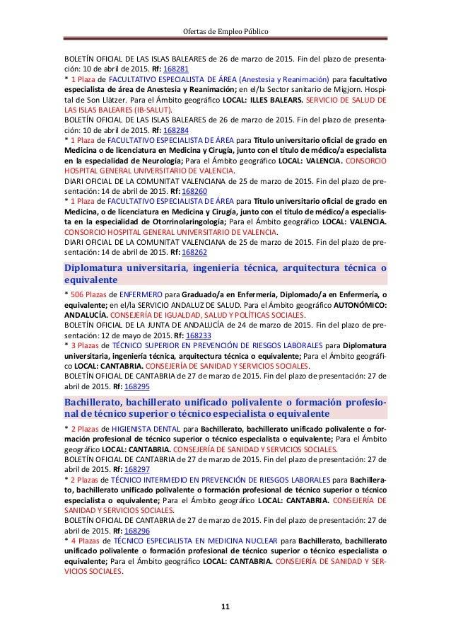 Ofertas de Empleo Público 11 BOLETÍN OFICIAL DE LAS ISLAS BALEARES de 26 de marzo de 2015. Fin del plazo de presenta- ción...