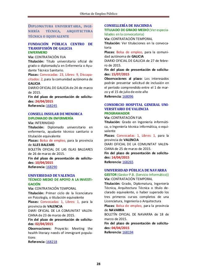 Ofertas de Empleo Público 28 DIPLOMATURA UNIVERSITARIA, INGE- NIERÍA TÉCNICA, ARQUITECTURA TÉCNICA O EQUIVALENTE FUNDACIÓN...