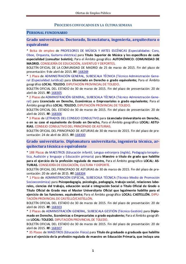 Ofertas de Empleo Público 1 PROCESOS CONVOCADOS EN LA ÚLTIMA SEMANA PERSONAL FUNCIONARIO Grado universitario. Doctorado, l...