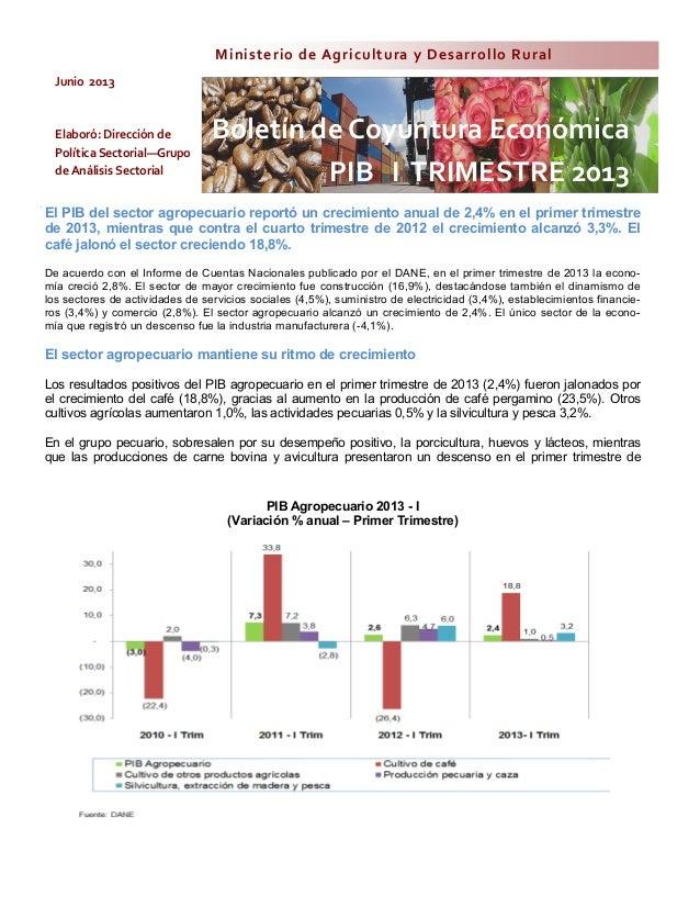 El PIB del sector agropecuario reportó un crecimiento anual de 2,4% en el primer trimestre de 2013, mientras que contra el...