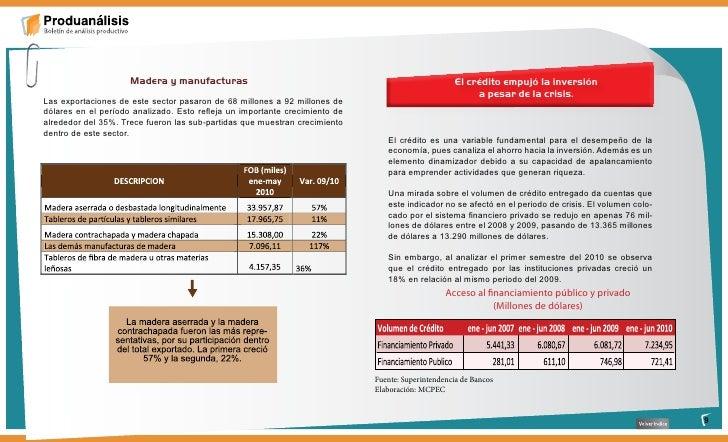 Madera y manufacturas                                                          El crédito empujó la inversión             ...