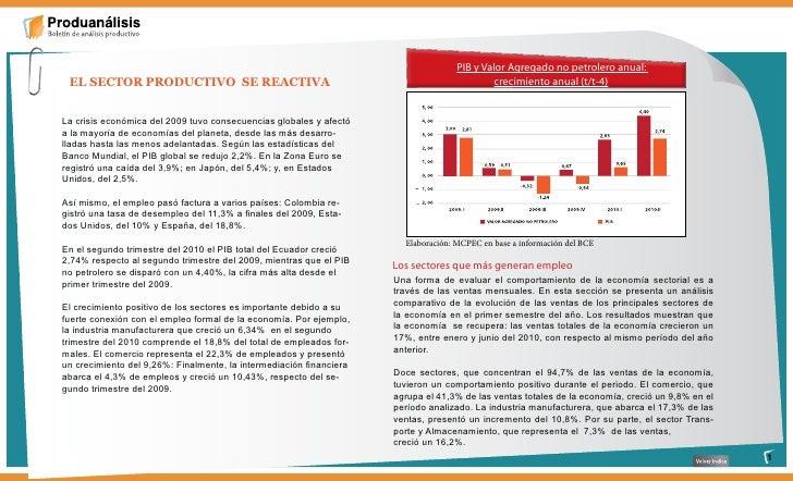 PIB y Valor Agregado no petrolero anual:  EL SECTOR PRODUCTIVO SE REACTIVA                                                ...