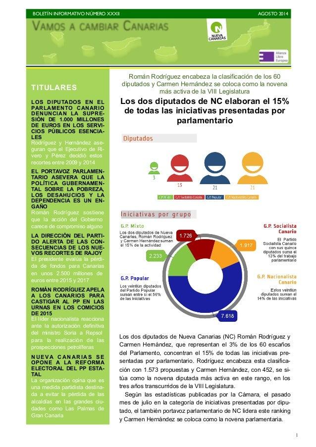 BOLETÍN INFORMATIVO NÚMERO XXXII  AGOSTO 2014  1  Román Rodríguez encabeza la clasificación de los 60  diputados y Carmen ...