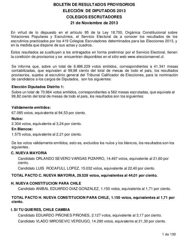 BOLETÍN DE RESULTADOS PROVISORIOS ELECCIÓN DE DIPUTADOS 2013 COLEGIOS ESCRUTADORES 21 de Noviembre de 2013 En virtud de lo...