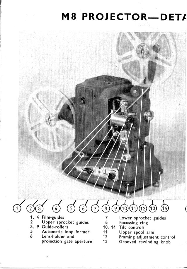 bolex projector m8 m8 r user manual rh slideshare net brownie 500 movie projector manual kodak ektasound 245 movie projector manual