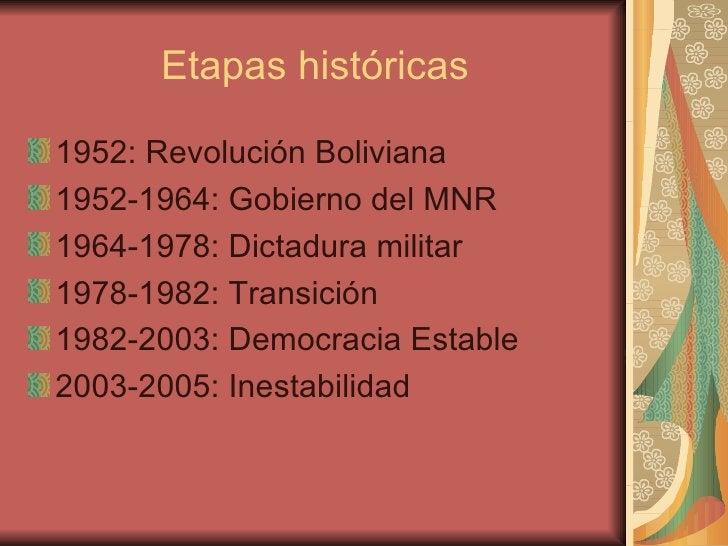Etapas históricas <ul><li>1952: Revolución Boliviana </li></ul><ul><li>1952-1964: Gobierno del MNR </li></ul><ul><li>1964-...