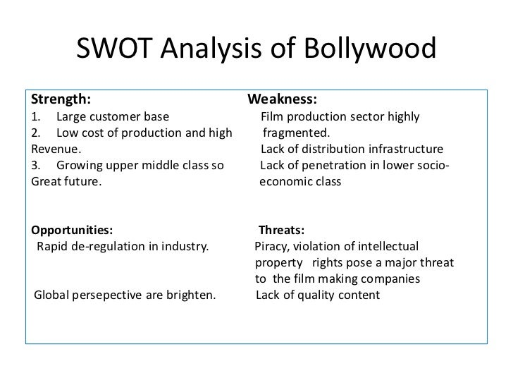 Cinema SWOT Analysis