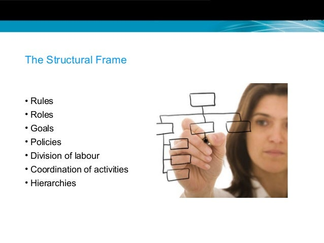 "an analysis of bolman and deals four frames Built on a similar framework, bowman and gallos apply four lenses  in bolman  and deal's original work, they used the following ""frames"" as."