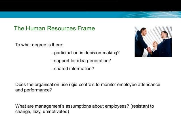 bolman  u0026 deal u0026 39 s four frames for organisational analysis
