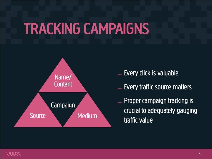 TRACKING CAMPAIGNS                             _ Every click is valuable          Name/          Content            _ Ever...