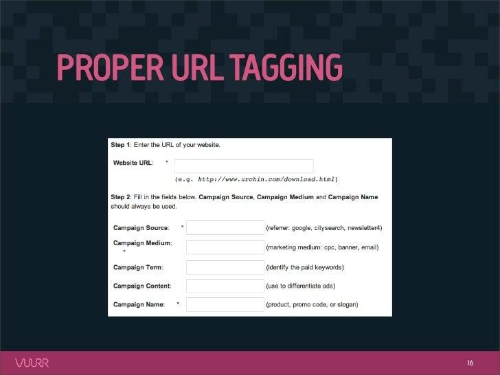 PROPER URL TAGGING                     16