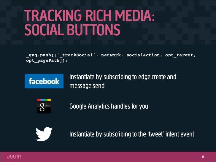 TRACKING RICH MEDIA:SOCIAL BUTTONS_gaq.push([_trackSocial, network, socialAction, opt_target,opt_pagePath]);              ...