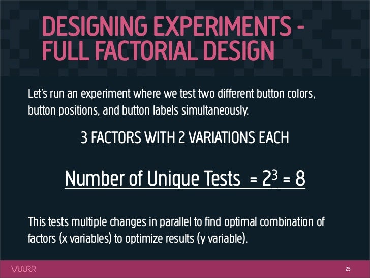 DESIGNING EXPERIMENTS -   FULL FACTORIAL DESIGNLet's run an experiment where we test two different button colors,button po...
