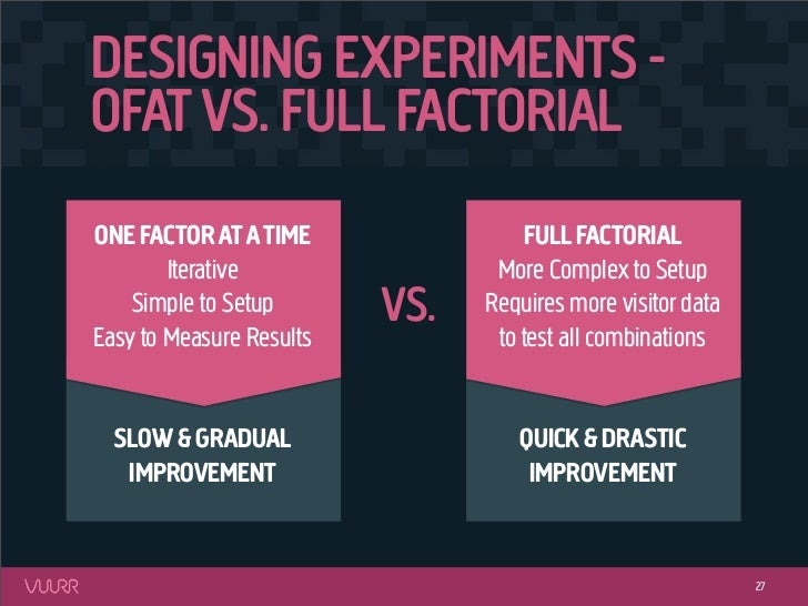 DESIGNING EXPERIMENTS -OFAT VS. FULL FACTORIALONE FACTOR AT A TIME                 FULL FACTORIAL        Iterative        ...