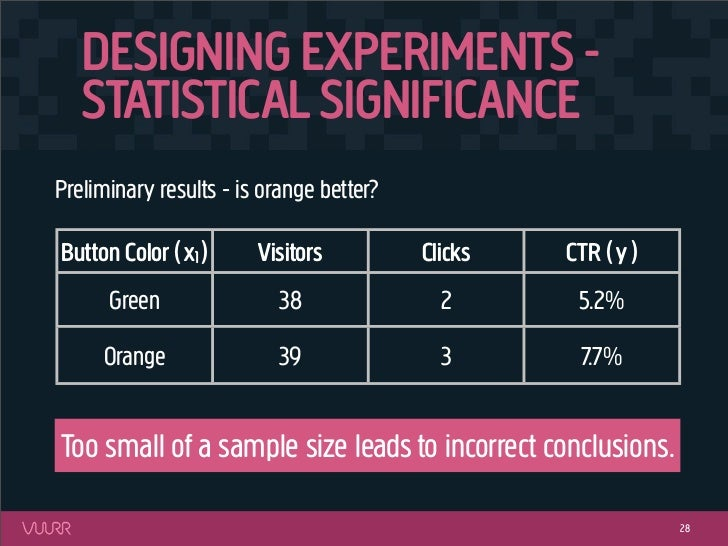DESIGNING EXPERIMENTS -   STATISTICAL SIGNIFICANCEPreliminary results - is orange better?Button Color ( x1 )     Visitors ...