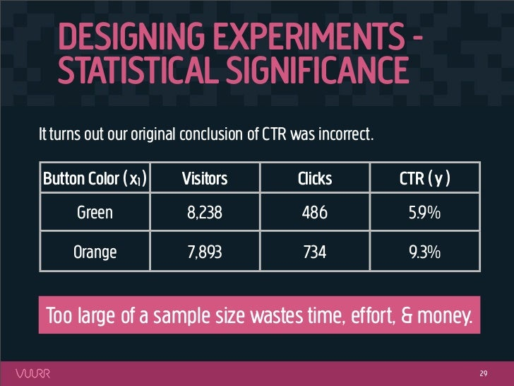 DESIGNING EXPERIMENTS -   STATISTICAL SIGNIFICANCEIt turns out our original conclusion of CTR was incorrect.Button Color (...