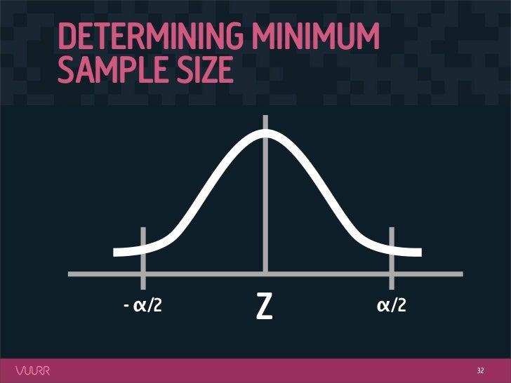 DETERMINING MINIMUMSAMPLE SIZE   - α/2   Z      α/2                        32