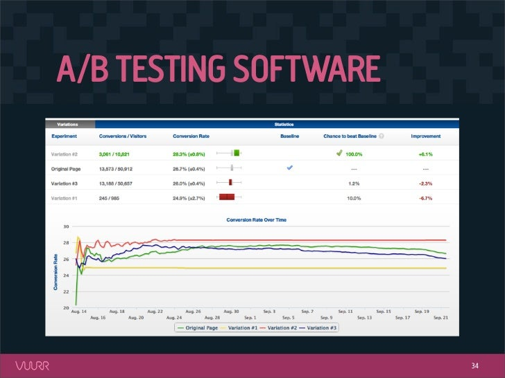 A/B TESTING SOFTWARE                       34