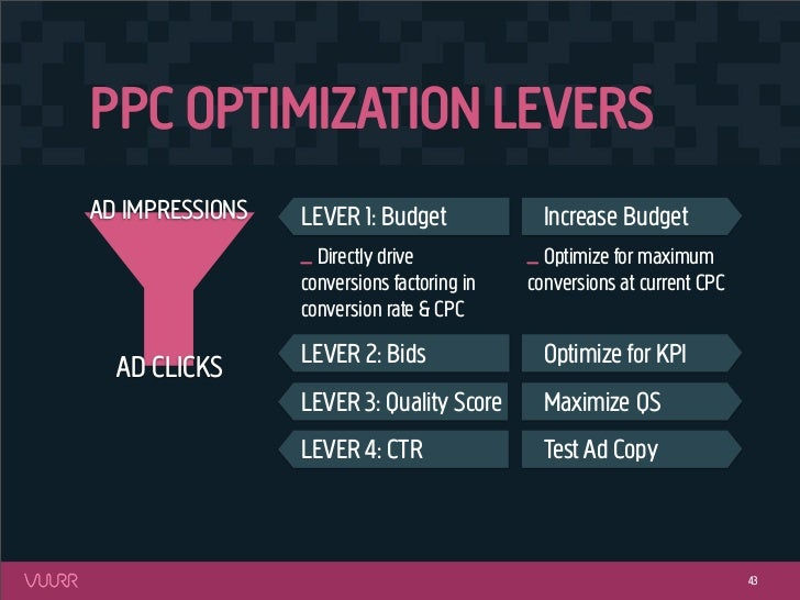PPC OPTIMIZATION LEVERSAD IMPRESSIONS   LEVER 1: Budget              Increase Budget                 _ Directly drive     ...