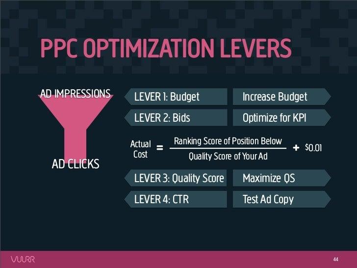 PPC OPTIMIZATION LEVERSAD IMPRESSIONS    LEVER 1: Budget                Increase Budget                  LEVER 2: Bids    ...