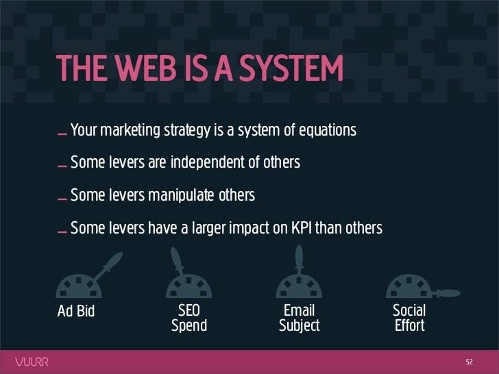 THE WEB IS A SYSTEM_ Your marketing strategy is a system of equations_ Some levers are independent of others_ Some levers ...