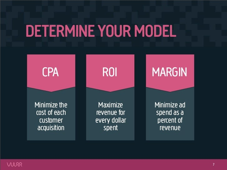 DETERMINE YOUR MODEL   CPA            ROI          MARGIN Minimize the    Maximize      Minimize ad cost of each   revenue...
