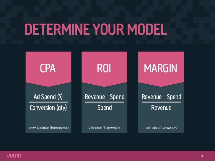 DETERMINE YOUR MODEL          CPA                                     ROI                        MARGIN  Ad Spend ($)     ...
