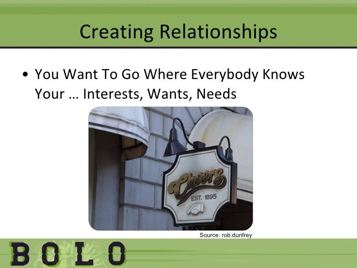 Growing Customer Relationships with Email Marketing Slide 2