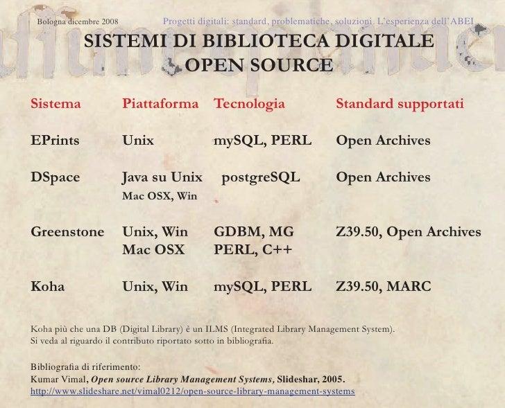 Bologna dicembre 2008          Progetti digitali: standard, problematiche, soluzioni. L'esperienza dell'ABEI             S...