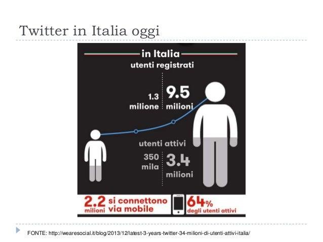 Twitter in Italia oggi FONTE: http://wearesocial.it/blog/2013/12/latest-3-years-twitter-34-milioni-di-utenti-attivi-italia/
