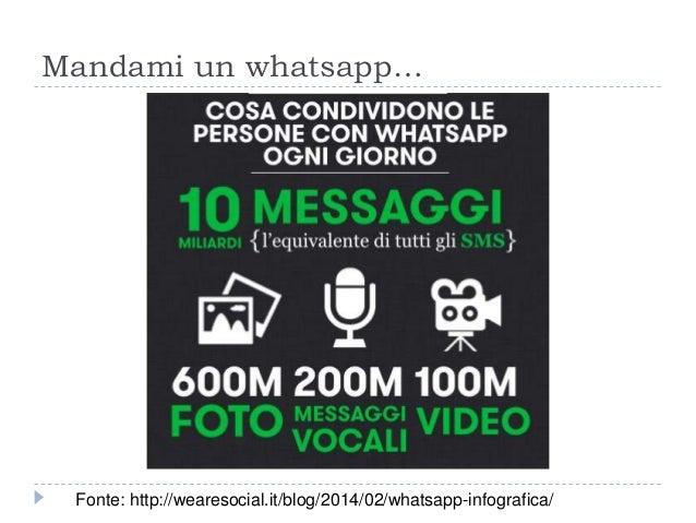 Mandami un whatsapp… Fonte: http://wearesocial.it/blog/2014/02/whatsapp-infografica/