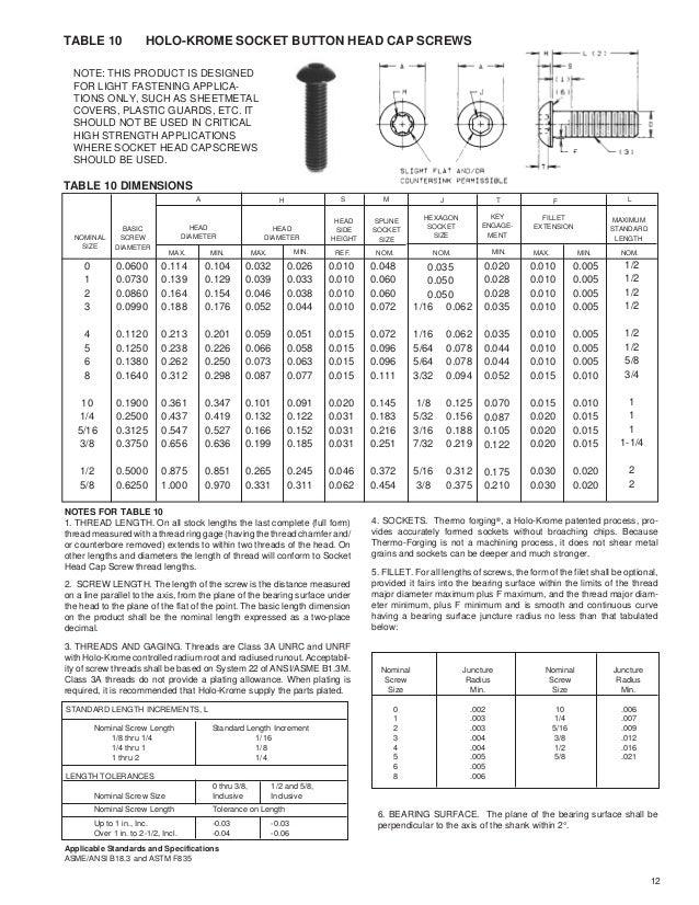 Bolts Includes Docs Pdf 87