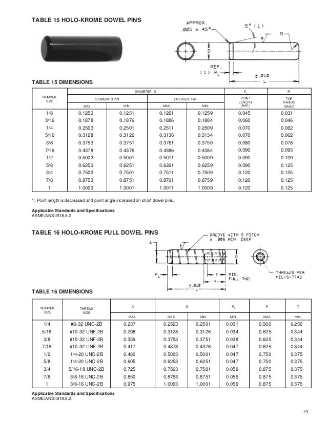 spring washer dimensions metric pdf