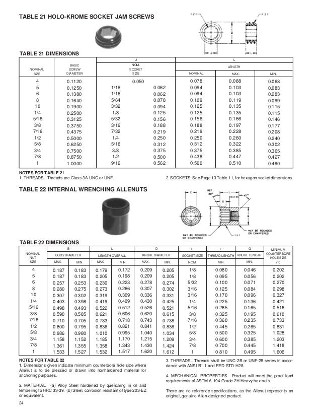 metric allen bolt dimensions pdf