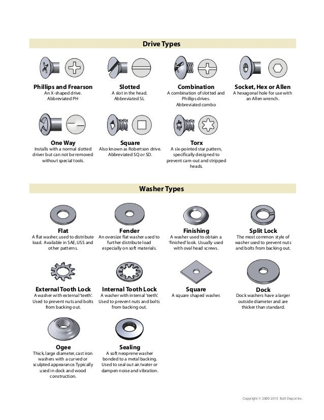 types of mechanical bolts