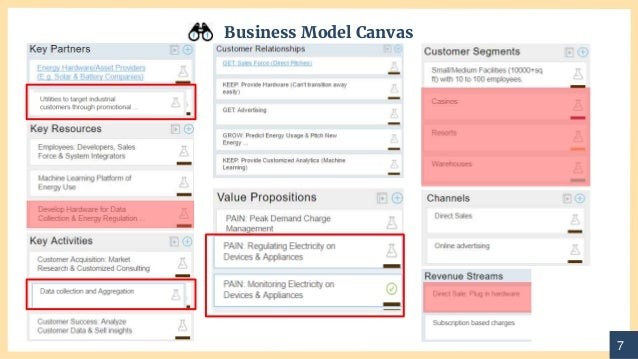 Final Business Model Canvas (46