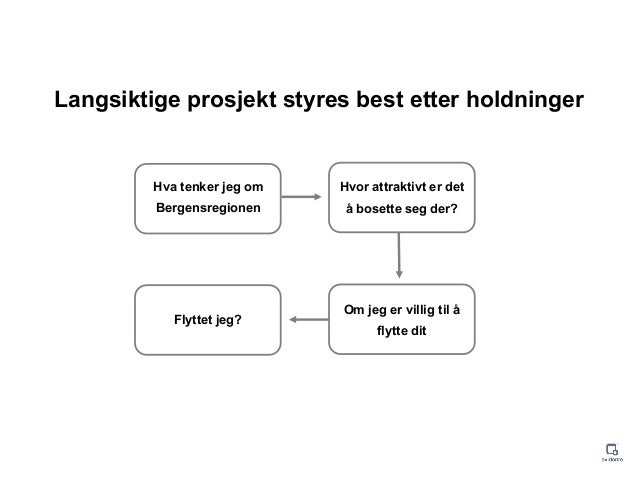 Karriere veier tyngst Illustrerer betydningen av «lokomotivene» i regionen Må vise både horisontale- og vertikale karriere...