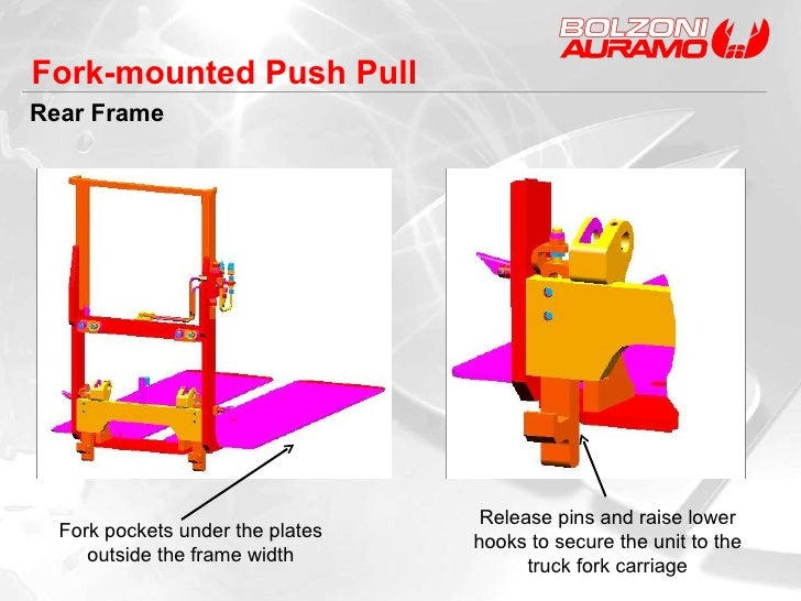 Rear Frame Fork-mounted Push Pull Fork pockets under the plates outside the frame width Release pins and raise lower hooks...