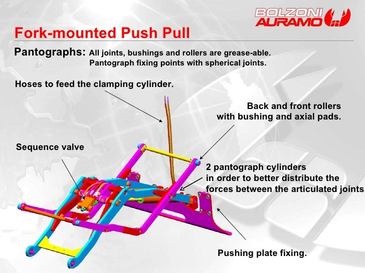 Pantographs:  All joints, bushings and rollers are grease-able.   Pantograph fixing points with spherical joints. Hoses to...