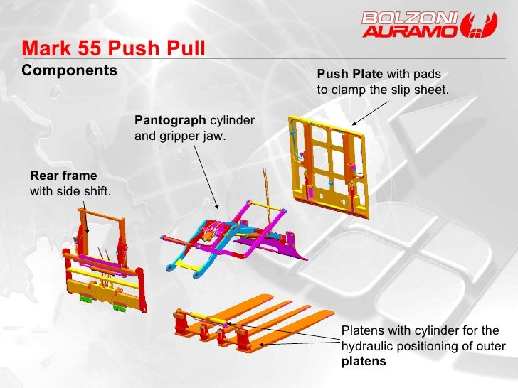 Mark 55 Push Pull  Components Pantograph  cylinder  and gripper jaw. Rear frame with side shift. Push Plate  with pads to ...