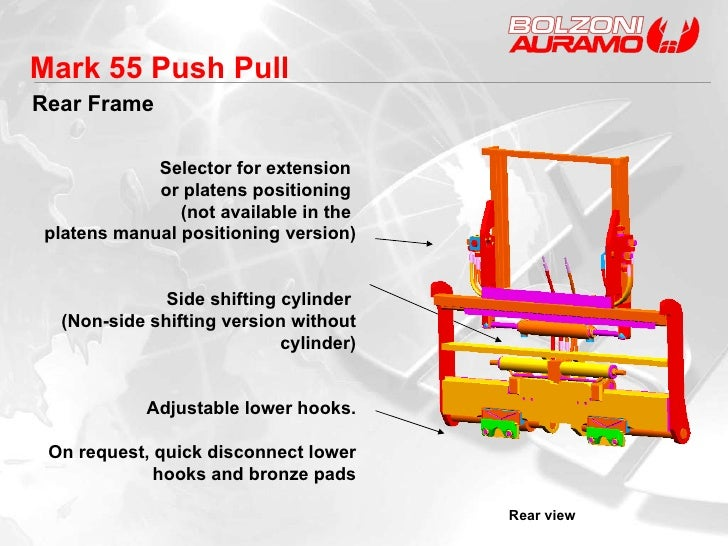 Rear Frame Rear view  Selector for extension  or platens positioning  (not available in the  platens manual positioning ve...