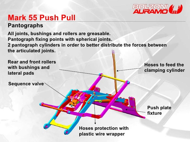Mark 55 Push Pull  Pantographs Hoses to feed the clamping cylinder Sequence valve Push plate fixture Rear and front roller...
